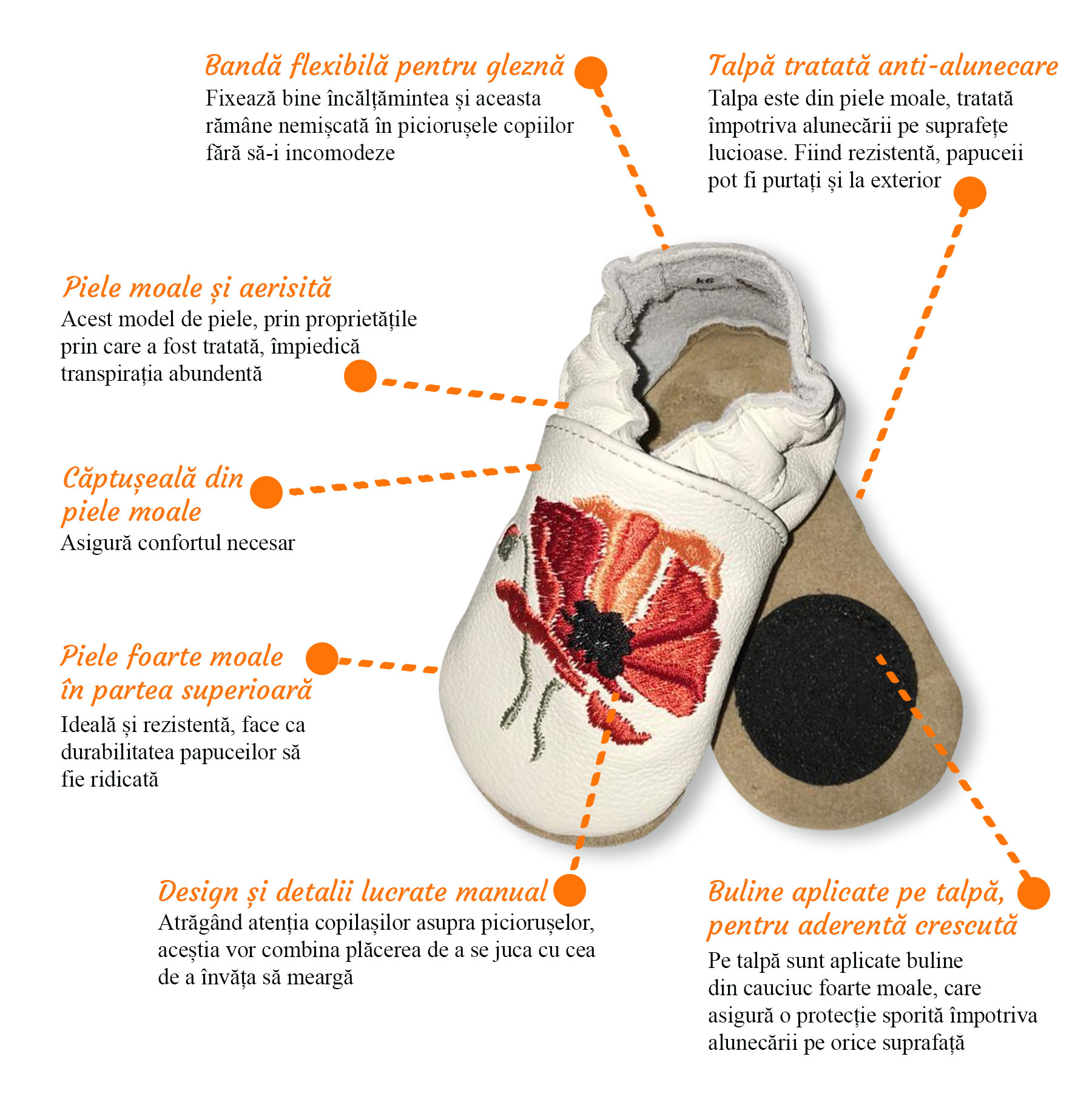 descriere papucei piele
